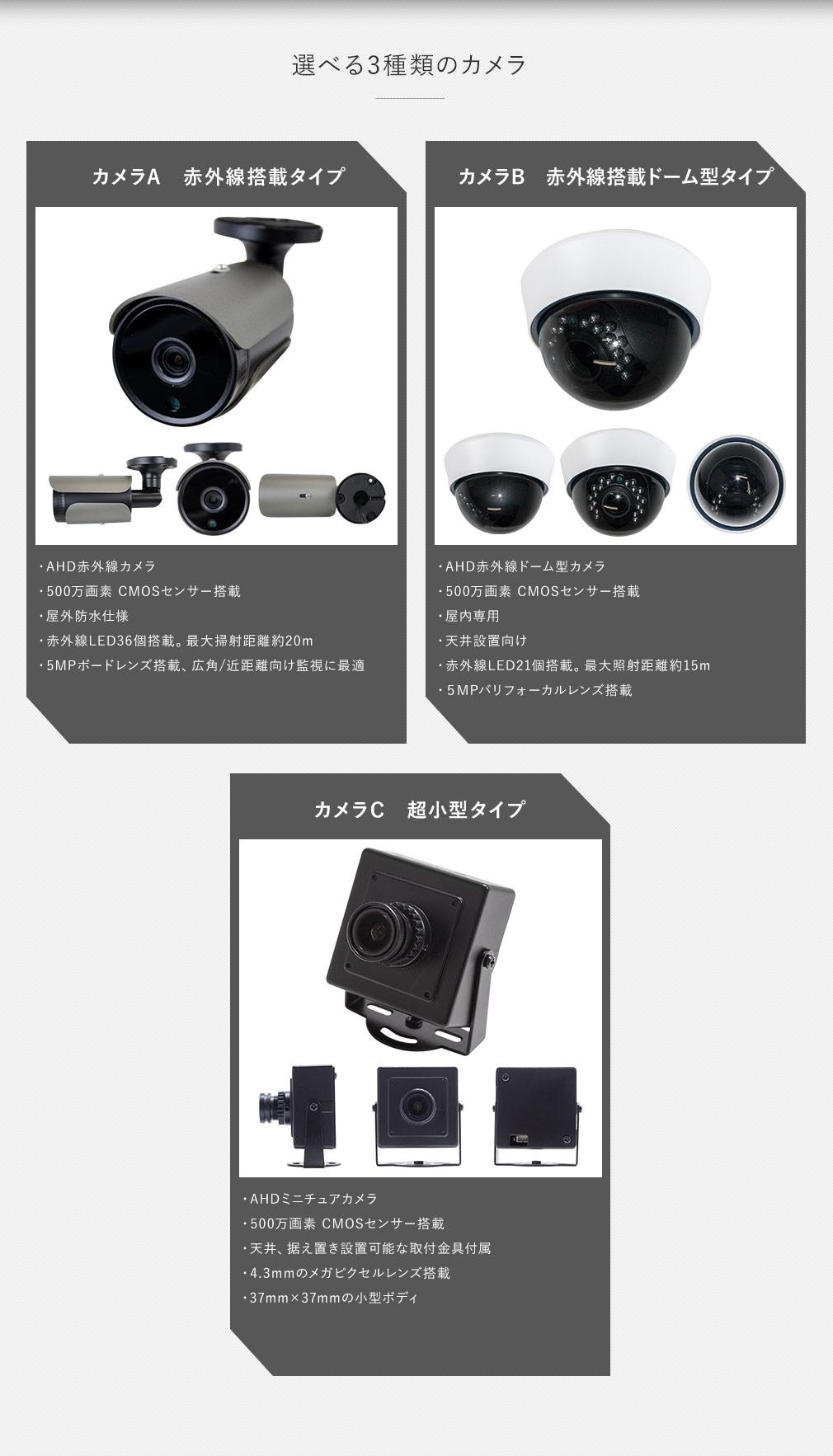 自治体などの入札案件にも対応した安心の激安商品(不法投棄監視と自動録画システム)。500万画素小型録画機 SD DVR高解像度デジタルビデオレコーダードローン用。