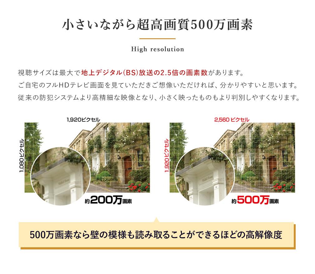 駐車場監視にも最適 超高画質500万画素防犯カメラ 赤外線 小型 車載可能 SDカード録画対応 車載可能 SDカード録画対応 ミニDVRとカメラ2台セット。