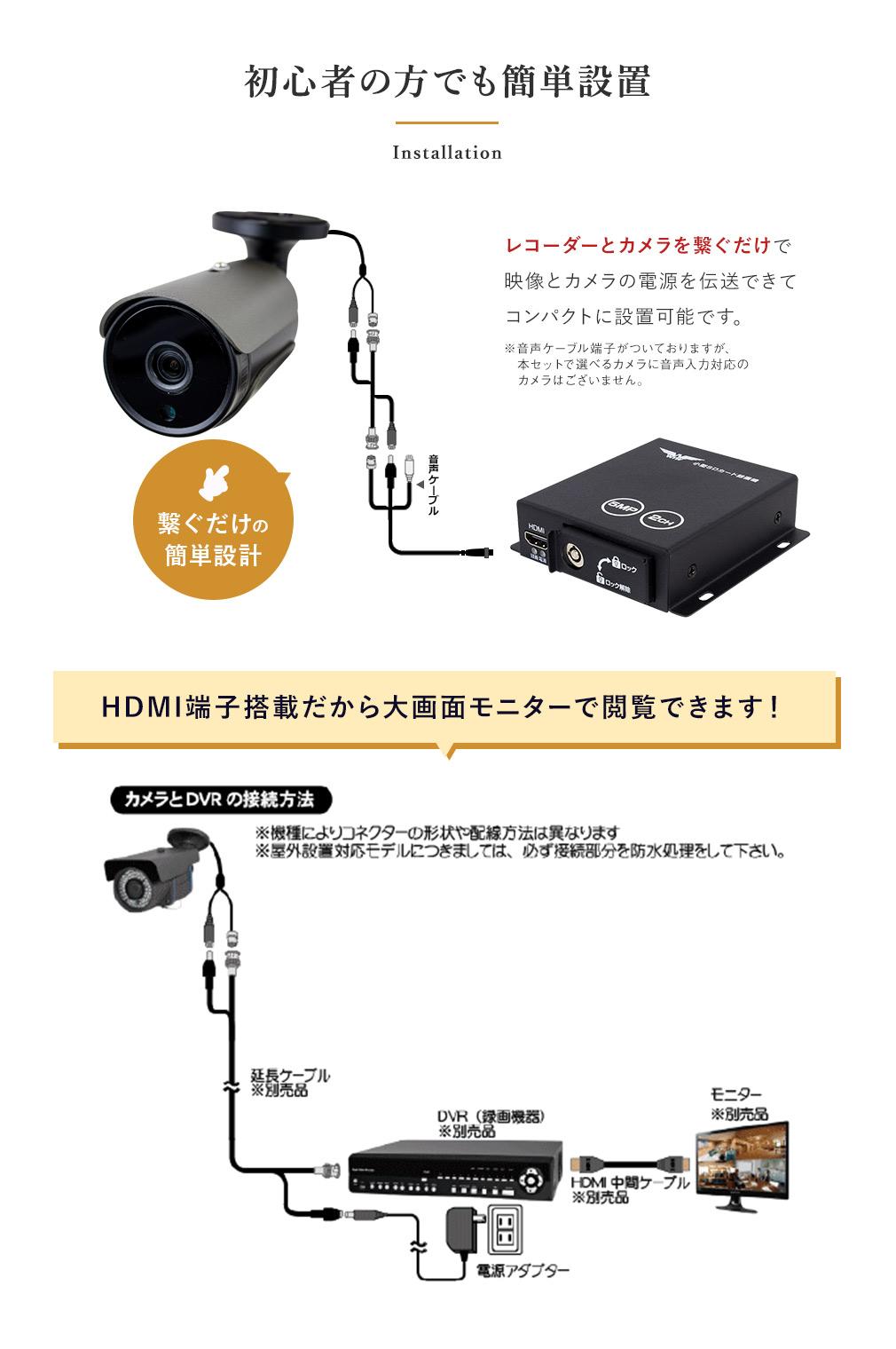 小型です 500万画素小型録画機 SD-DVR高解像度デジタルビデオレコーダードローン用