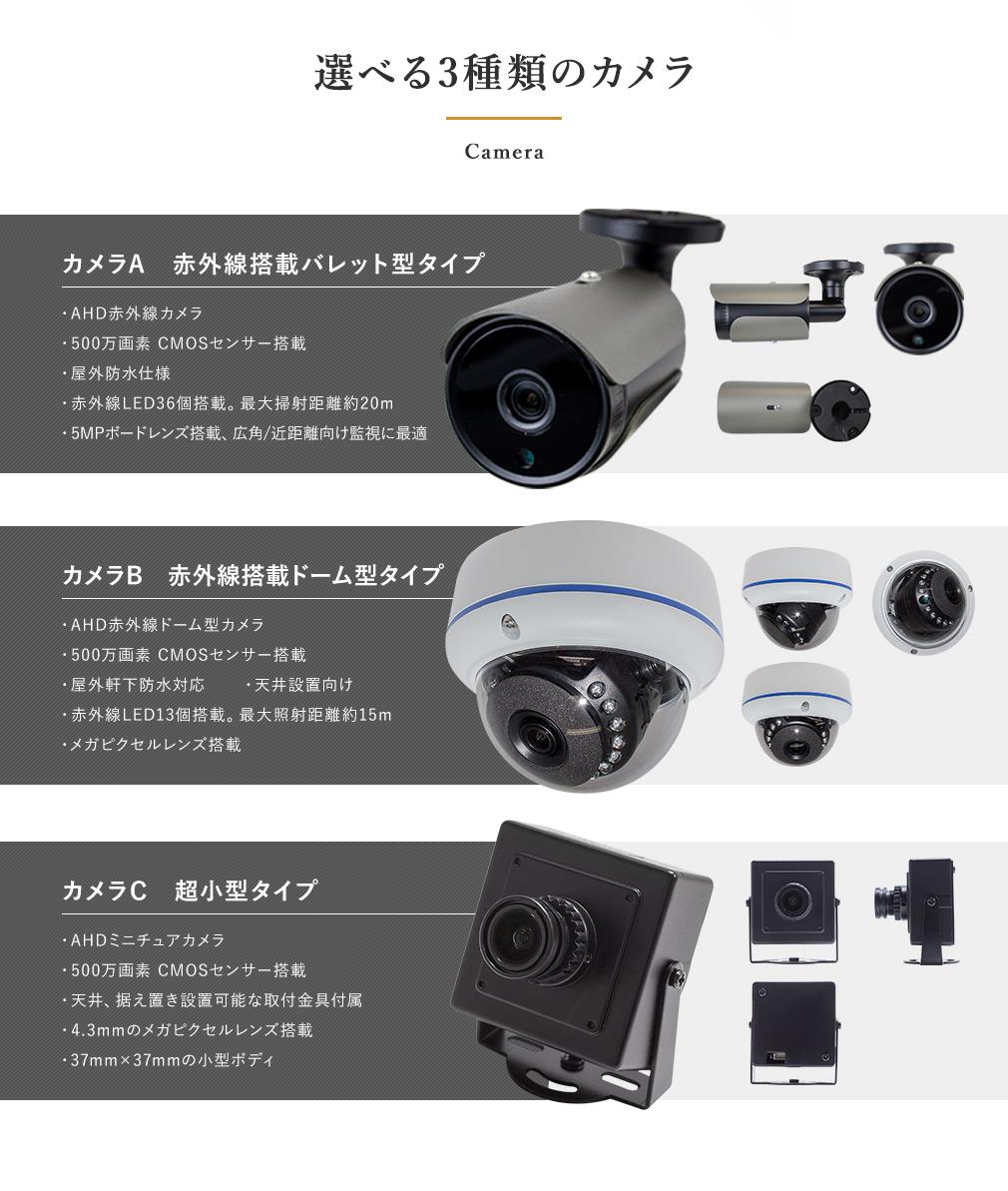 500万画素小型録画機 SD DVR高解像度デジタルビデオレコーダードローン用。
