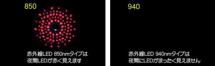 WTWの94シリーズは夜間監視時 LEDが赤く光りません。