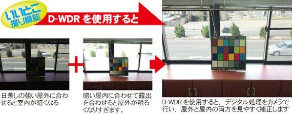 D-WDR,露出