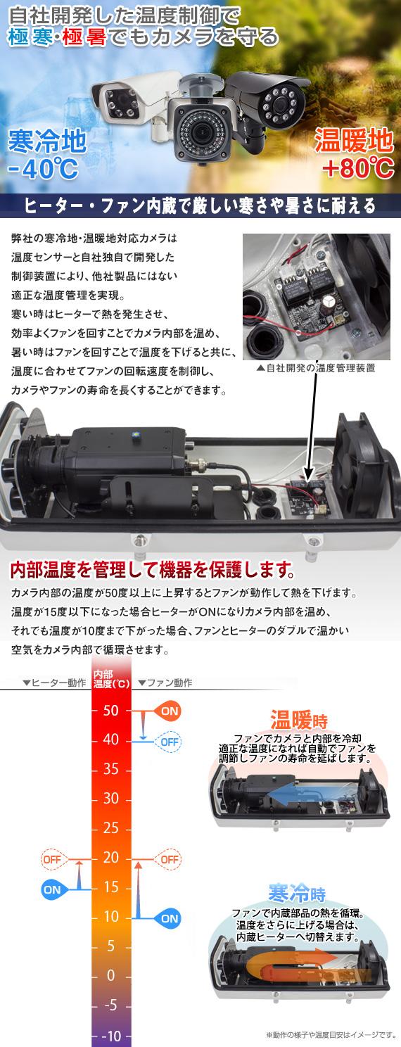 WTW 自社開発自社工場製造日本製寒冷地仕様防犯監視カメラ。塚本無線は 4K SDI寒冷地仕様防犯カメラ 4K H265 PoE IPC 寒冷地仕様 防犯カメラを自社開発自社製造の日本製で激安販売中です。望遠型5~50mmのレンズを搭載した 寒冷地仕様防犯監視カメラも取り揃えています。塚本無線はISO9001/14001の認定工場です。自社開発製造の寒冷地仕様防犯監視カメラを 官公庁・銀行・大手商社様に納品しています。