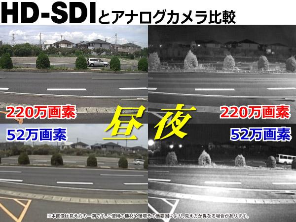 HD-SDIとアナログカメラ映像比較