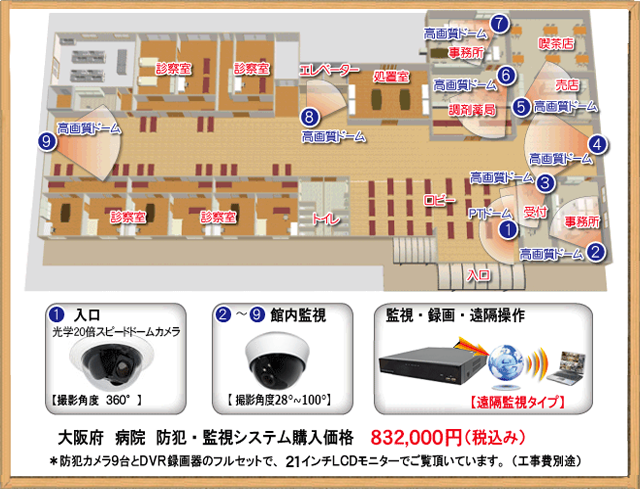家庭用 HD-SDI防犯カメラと録画機セット