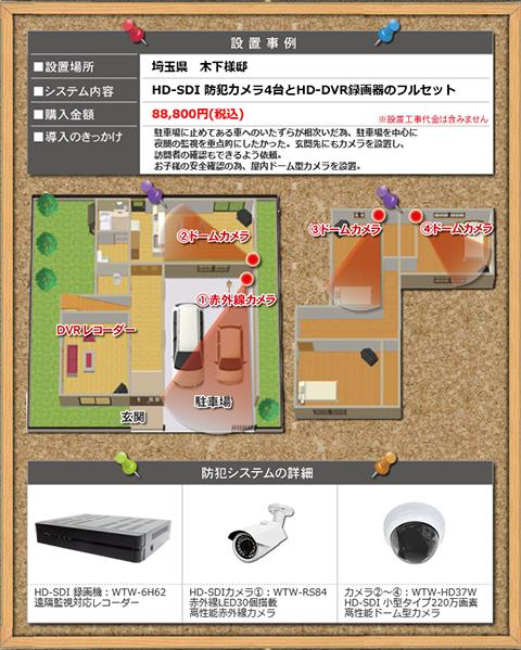 一般家庭用 駐車場監視用の防犯カメラ 不明な点は防犯設備士がお答えします。
