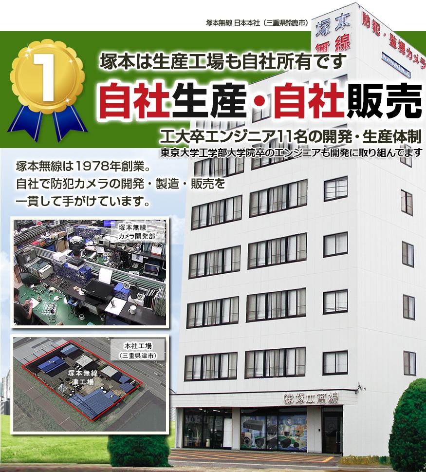 合法 350m 無線防犯カメラセット WTW-イーグルを 自社生産・自社販売をする 塚本無線は 1978年創業 自社で防犯カメラを 開発・製造・販売が出来る 会社です。自社工場も国内外に有り。東京大学工学部大学院卒のエンジニアも新製品開発をしています。