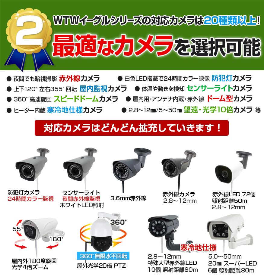 ワイヤレスカメラ 合法 350m タイプ WTW-イーグルは 20種類以上から Wi-Fi 無線カメラを選択できます。 塚本無線なら 最高水準の無線カメラを購入することが出来ます。