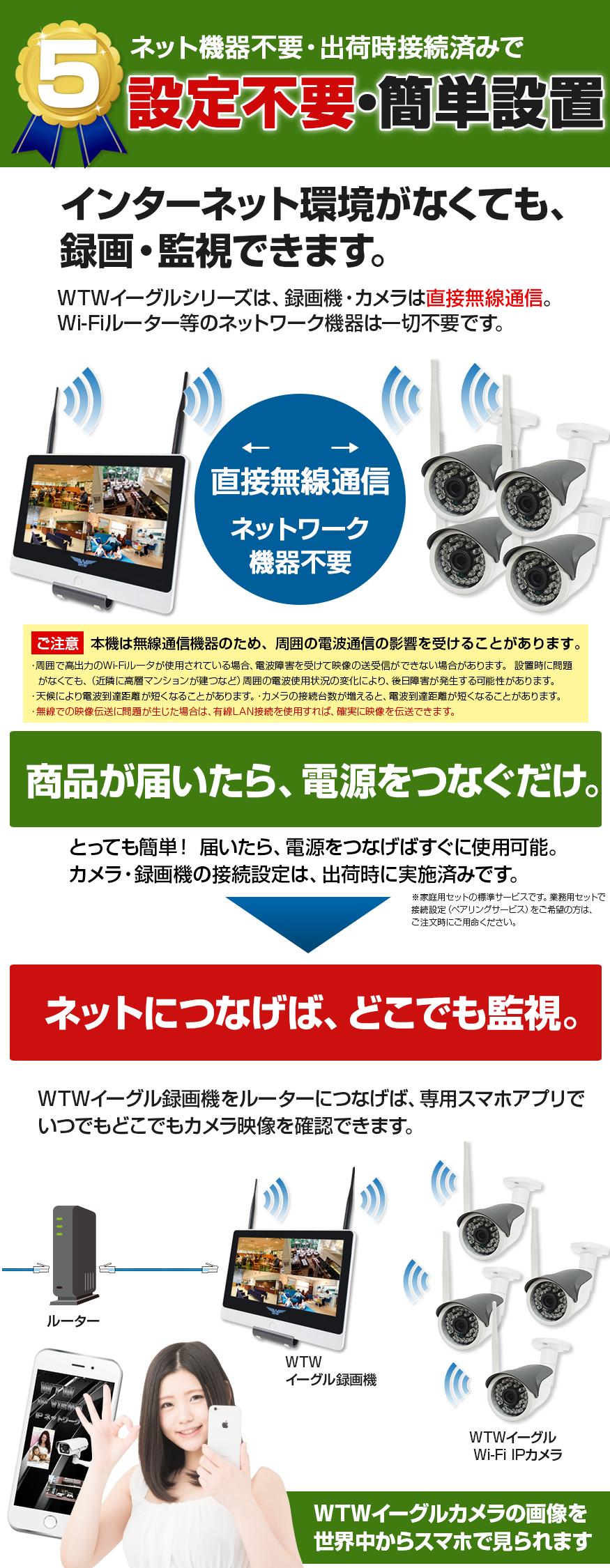 ワイヤレスカメラ 合法 350m タイプ  無線カメラ WTW-イーグル セットのペアリングサービス。