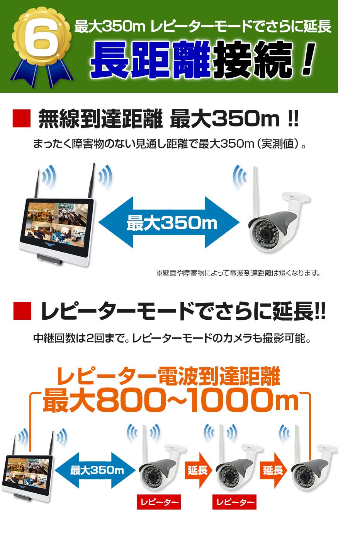 ワイヤレスカメラ 合法 350m タイプ  無線カメラ WTW-イーグル セットの 長距離接続。