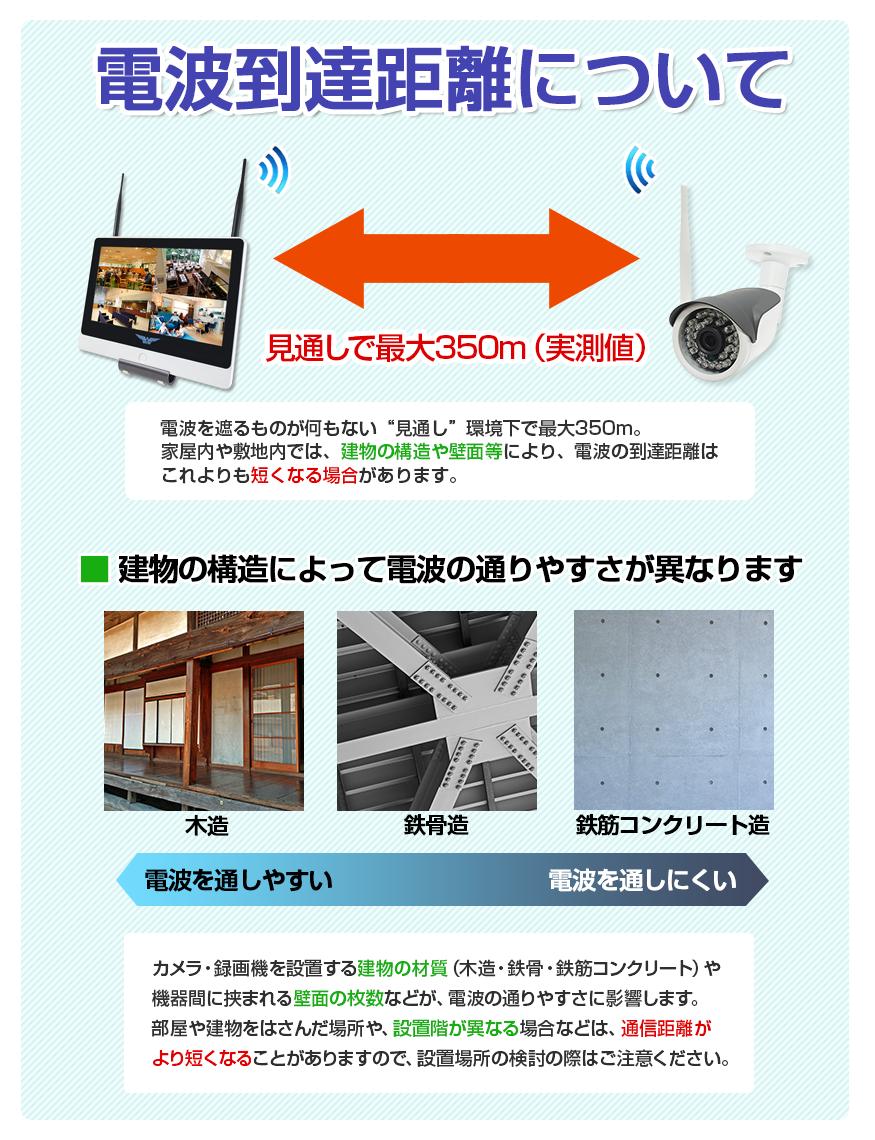 ワイヤレスカメラ 合法 350m タイプ  無線カメラ WTW-イーグル セット 通信距離について